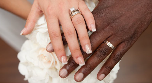 Matrimonial property regimes
